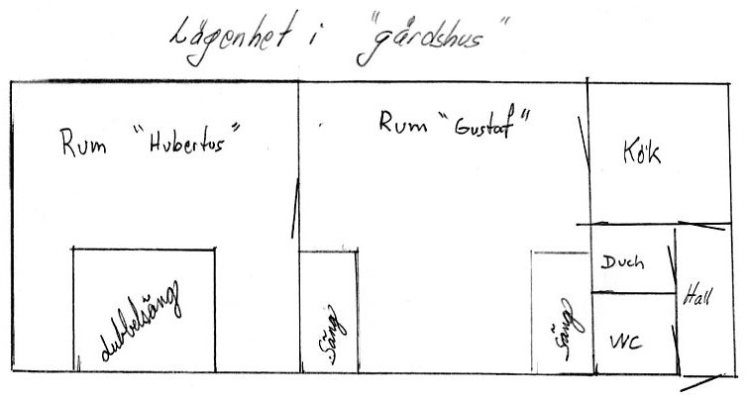 Planritning - Hästgård Munkedal